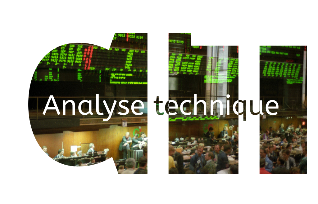 Analyse technique, Formation de trading, CIT
